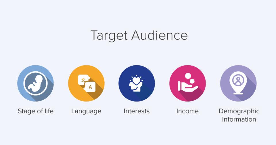 Target audience basics